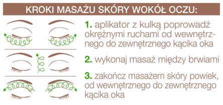Kroki masażu wokół oczu - roll-on serum z kofeiną